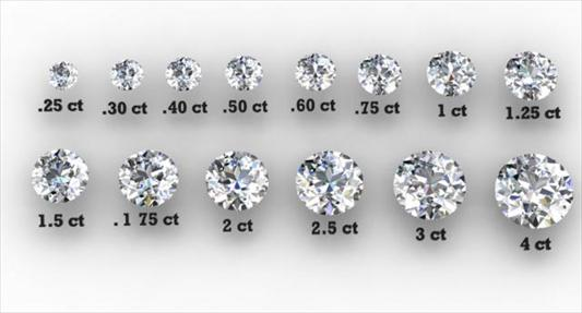 How Much Does A One Carat Diamond Cost
